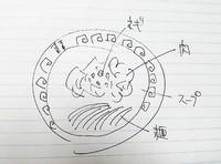 「特製中華そばW ¥850」@中華そば かわせ 田尻店の写真